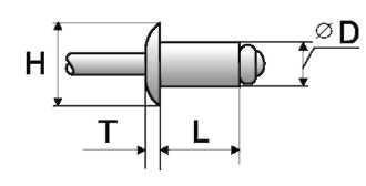 метрика